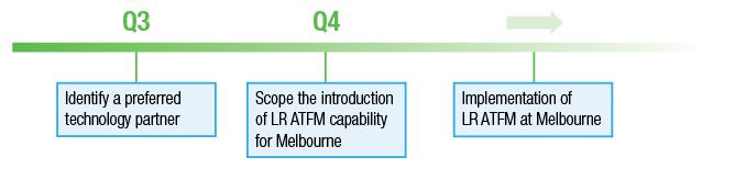 2-3-long-range-air-traffic-flow-management-lr-atfm