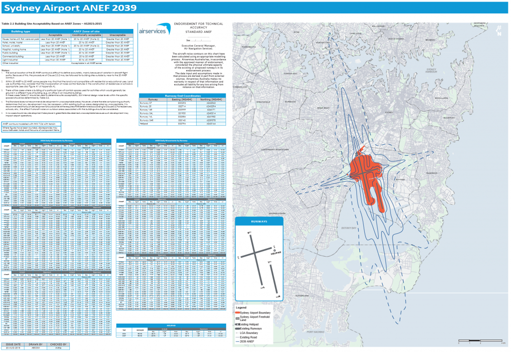Figure 1 – Recently endorsed Sydney Airport 2039 Standard ANEF